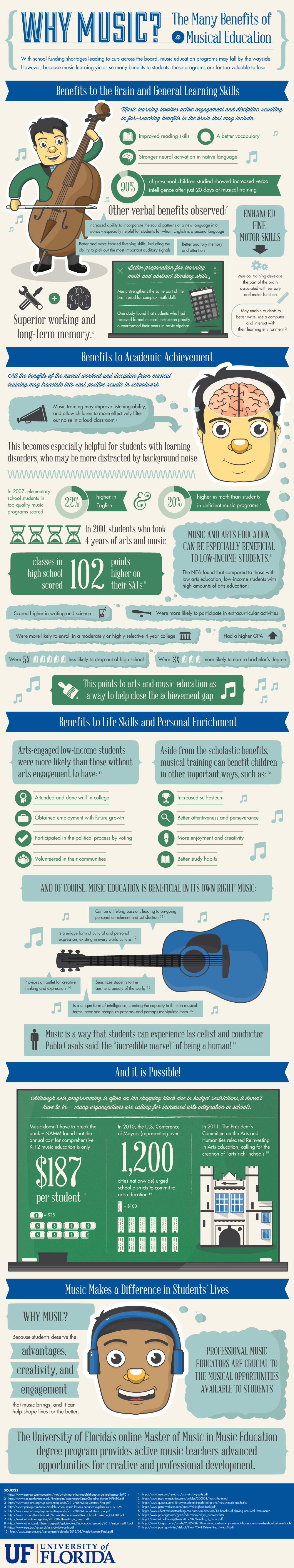 why-musc-the-many-benefits-of-musical-education_52553f1f62182